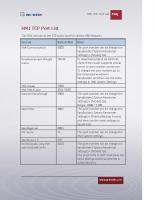 FAQ_34_TCP_Port_List_en